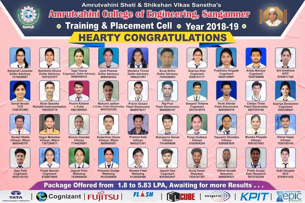 Top Engineering College | Amrutvahini College of Engineering Sangamner